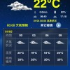 おすすめの無料天気予報アプリ その④台湾の詳細な気象情報が見られる「生活氣象」